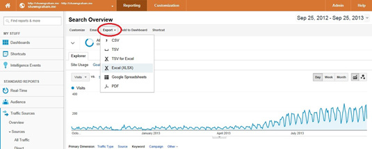 Google Analytics Search Overview Export