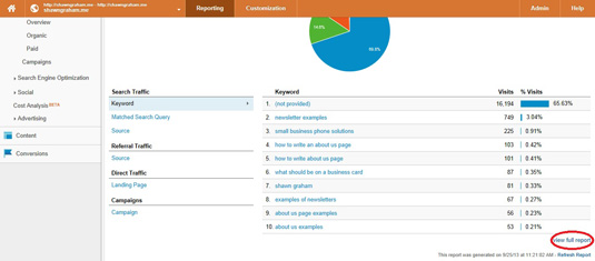 Google Analytics Search Sources Full Report