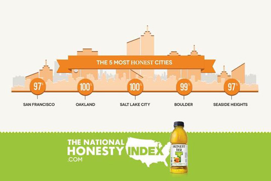 Honest Tea 5 Most Honest Cities in America Infographic