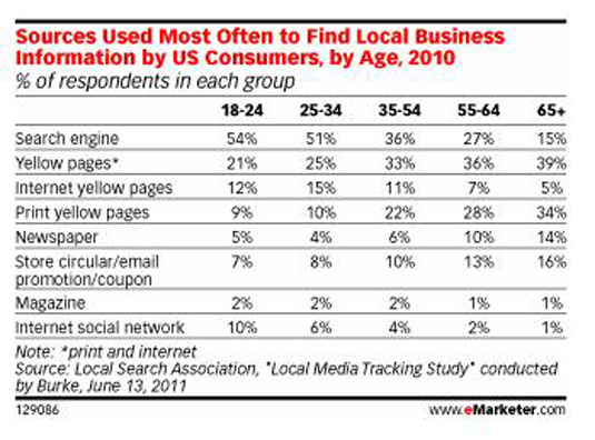 Local media tracking study