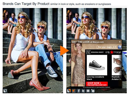 Luminate interactive image ecommerce